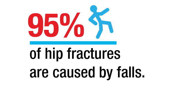 Hip Fractures are Caused by Falls