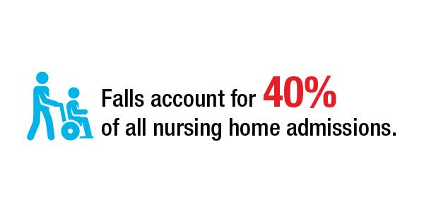 Nursing Home Visits FYZICAL