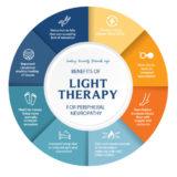 Lumen Light Therapy